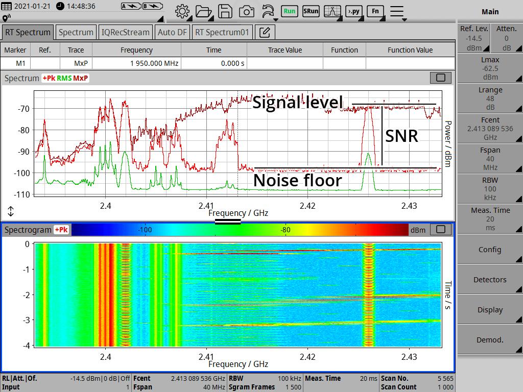 SNR Wi-Fi