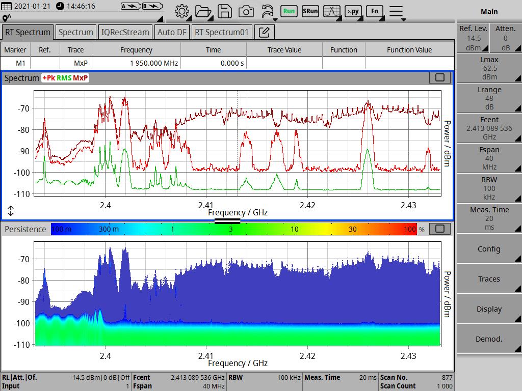 WLAN 2,4 GHz, Spektrum und Persistence, Einzelkanäle sichtbar